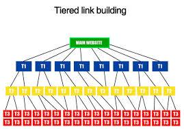 comprar piramide de enlaces